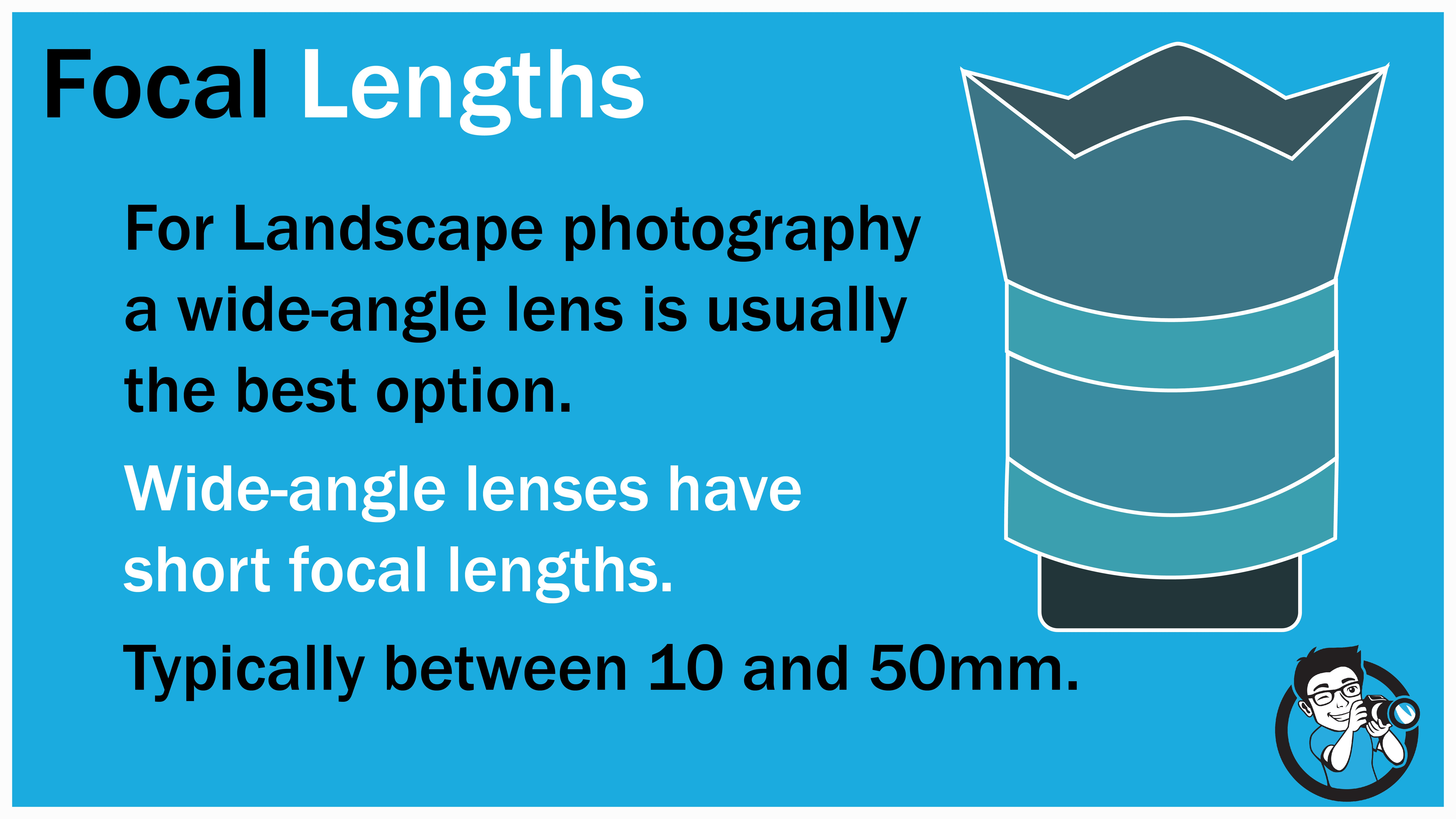 Focal length thats ideal for landscape photography