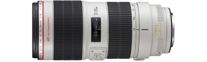 The focal length range of this lens is perfect for product photography!