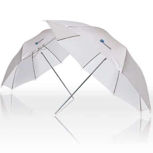 LimoStudio Lights Review: Umbrellas