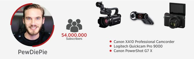 Youtuber: What Camera They Use