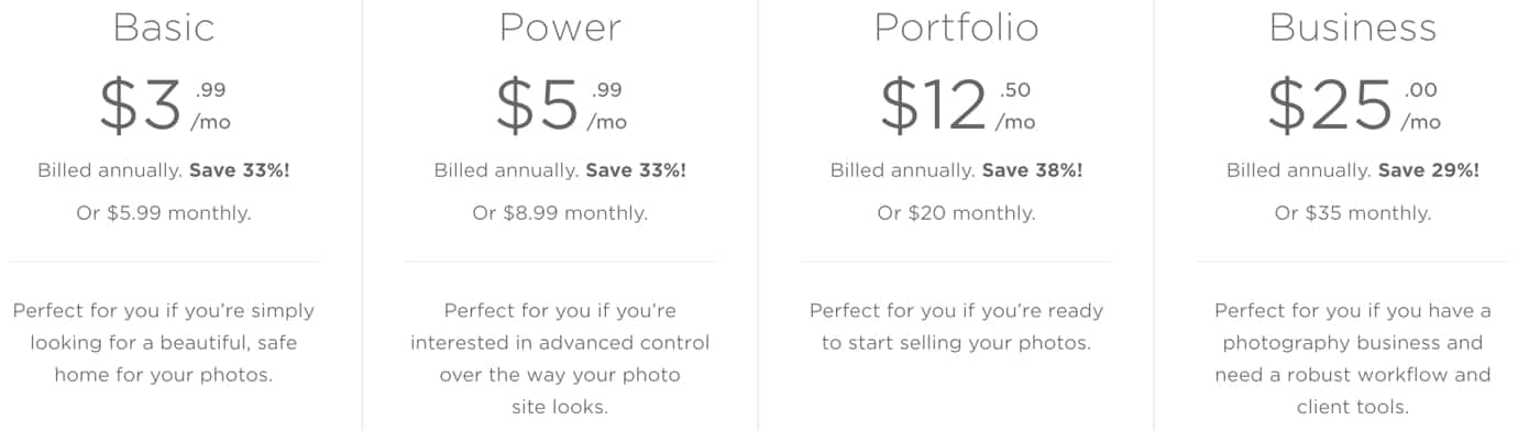 SmugMug vs Zenfolio (Find out Which Option is Best for You)