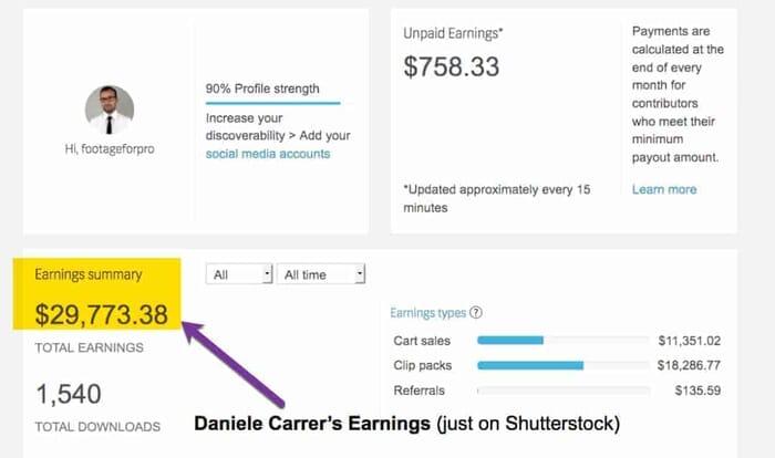 Daniele Carrer's Earning from Selling Vidoes on Shutterstock