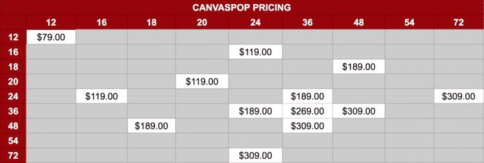 CanvasPop Canvas Prices