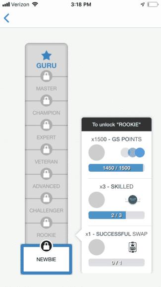 GuruShots ranking hierarchy