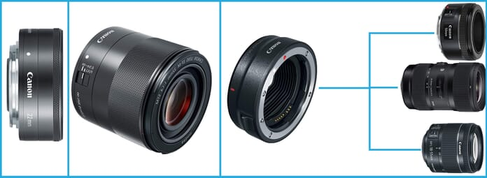 Mirrorless Canon RP Compatible Lenses