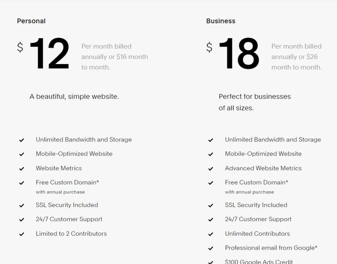 Squarespace Price Plans