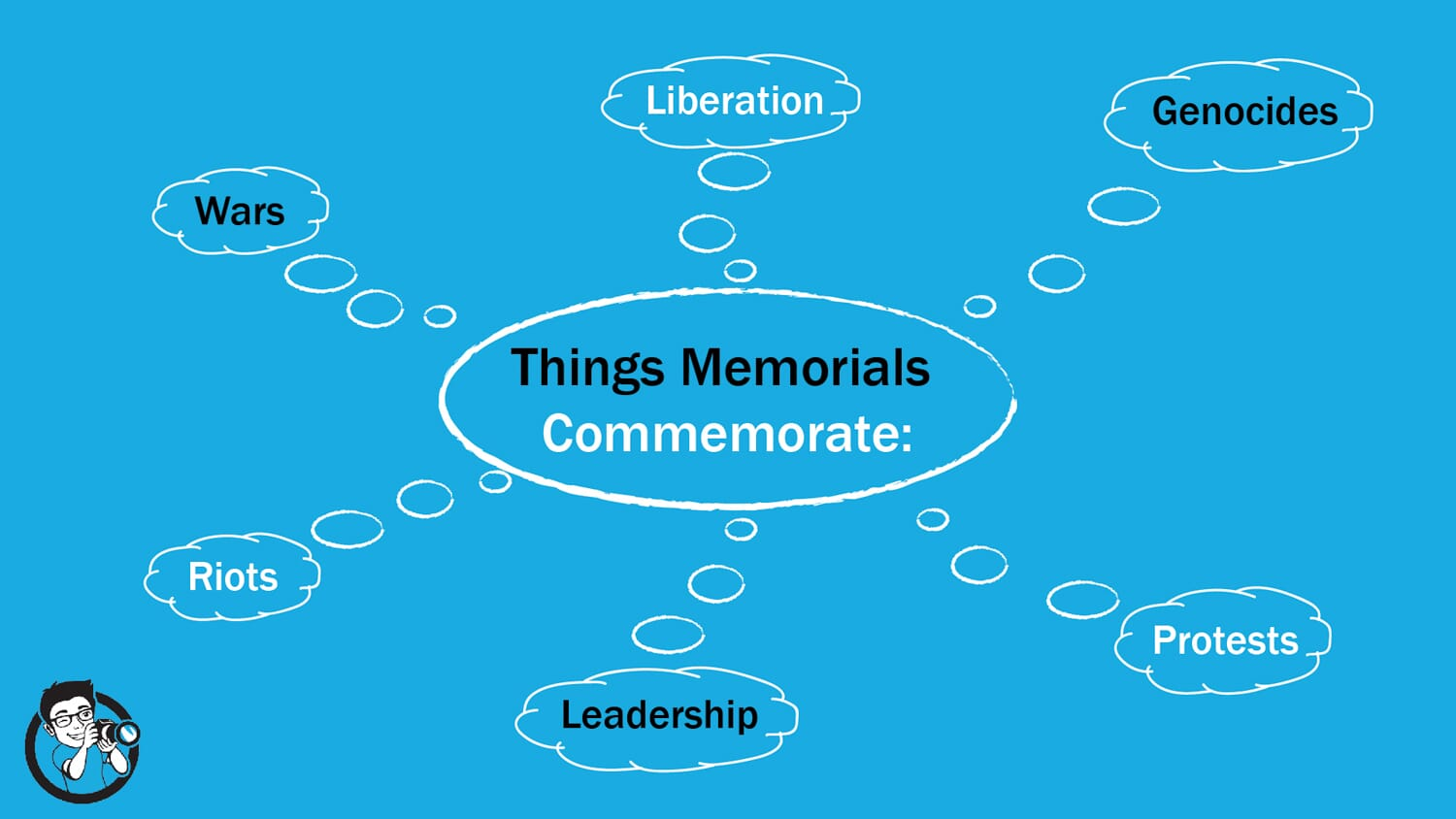 how to take memorial pictures what they commemorate