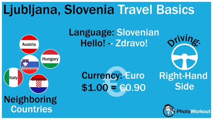 Things to know about Ljubljana