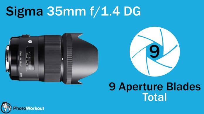 Sigma 35 9 Aperture Blades