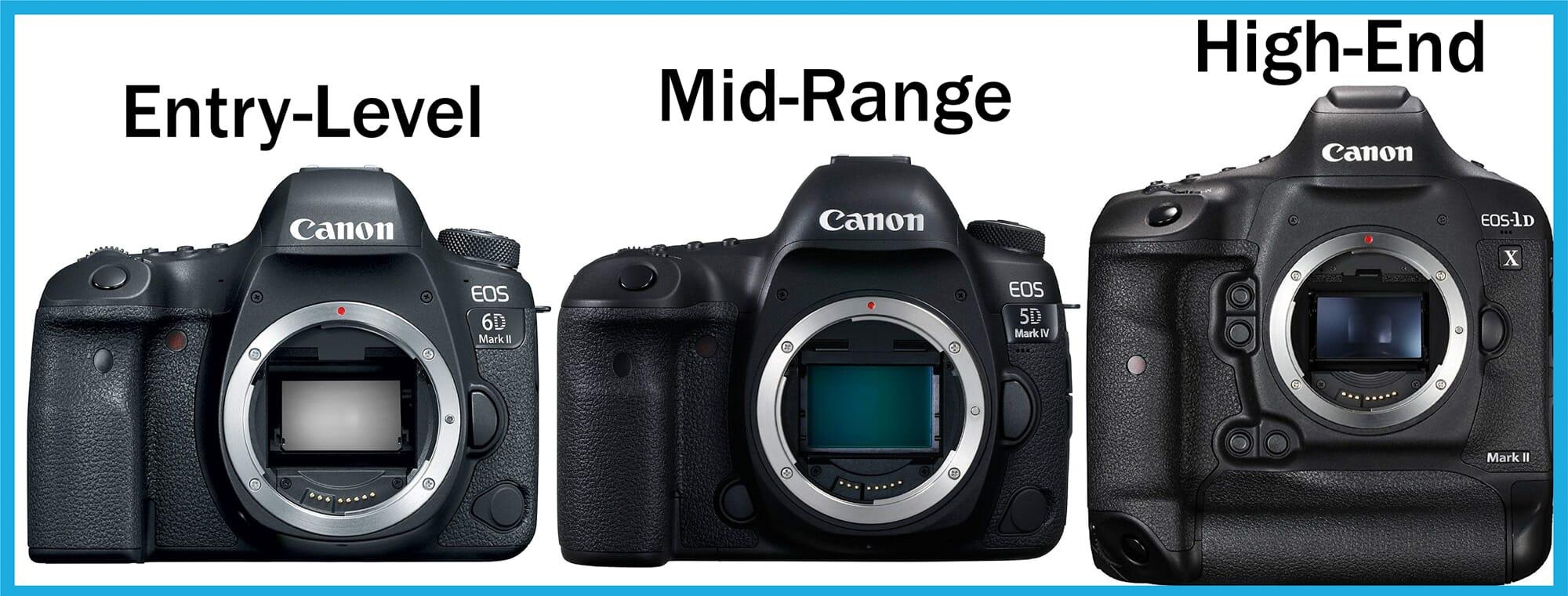 Best Full Frame Camera Canon ranges