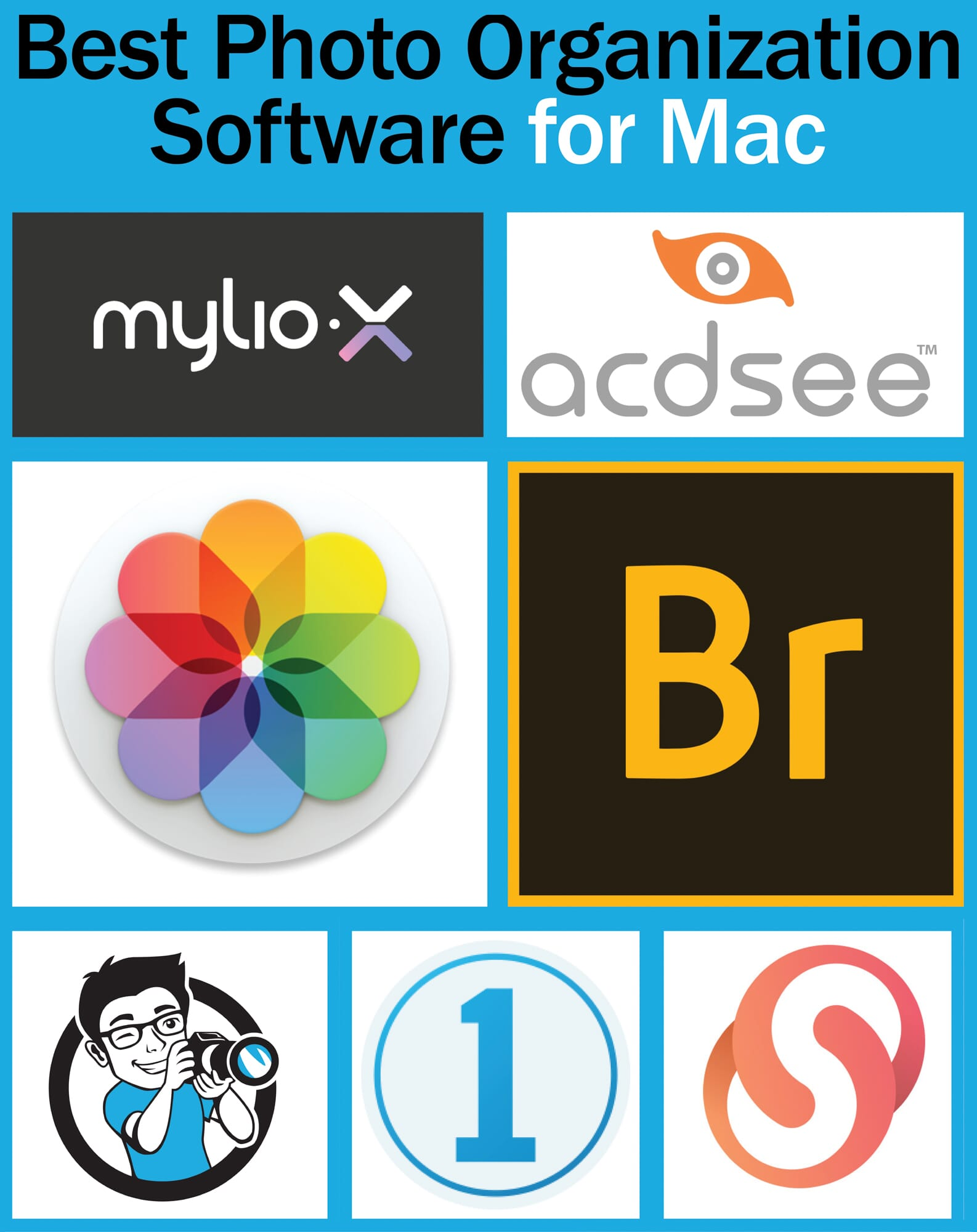 Best photo organization software for mac