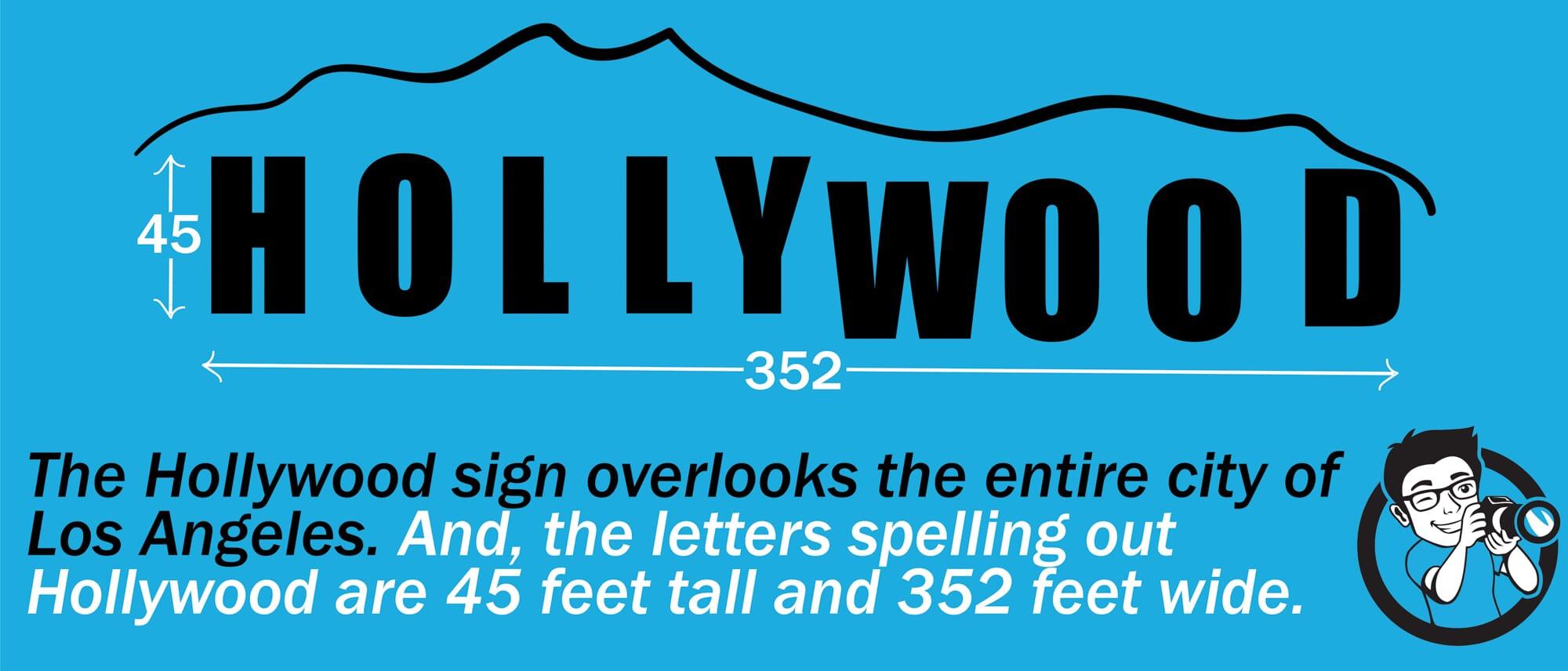 Hollywood Sign Best Photo Spots LA