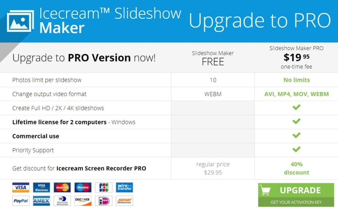 Icecream pricing best slideshow maker
