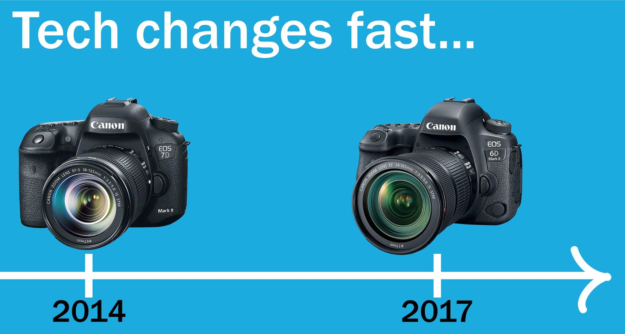Timeline Canon 6D vs 7D
