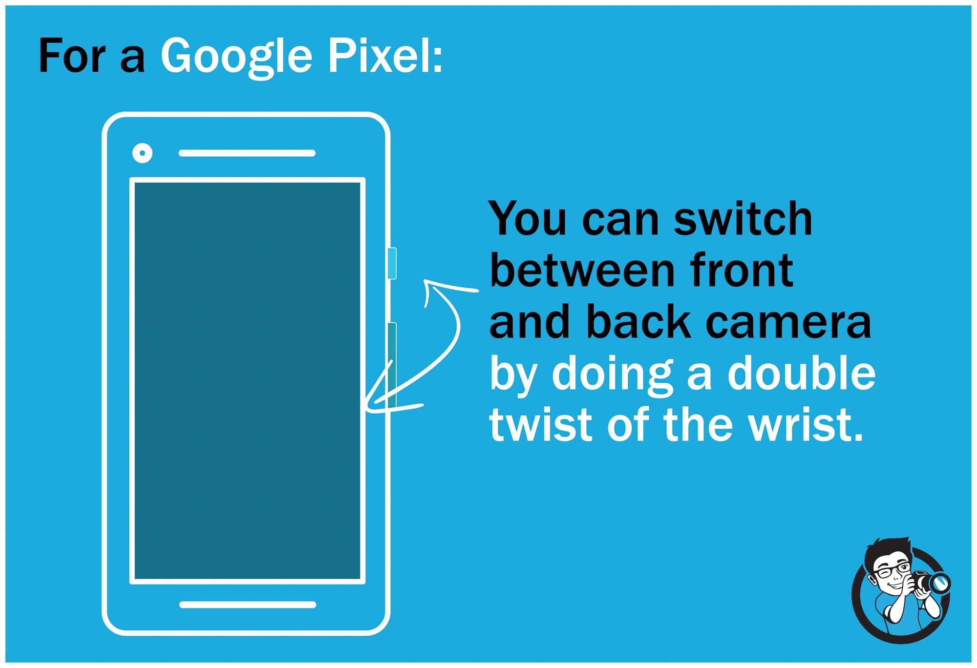 pixel open smartphone camera
