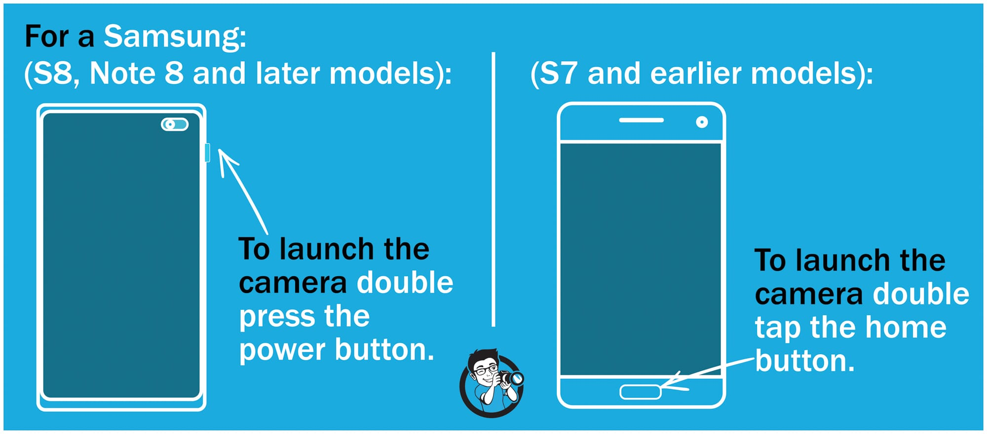 smasung models open smartphone camera