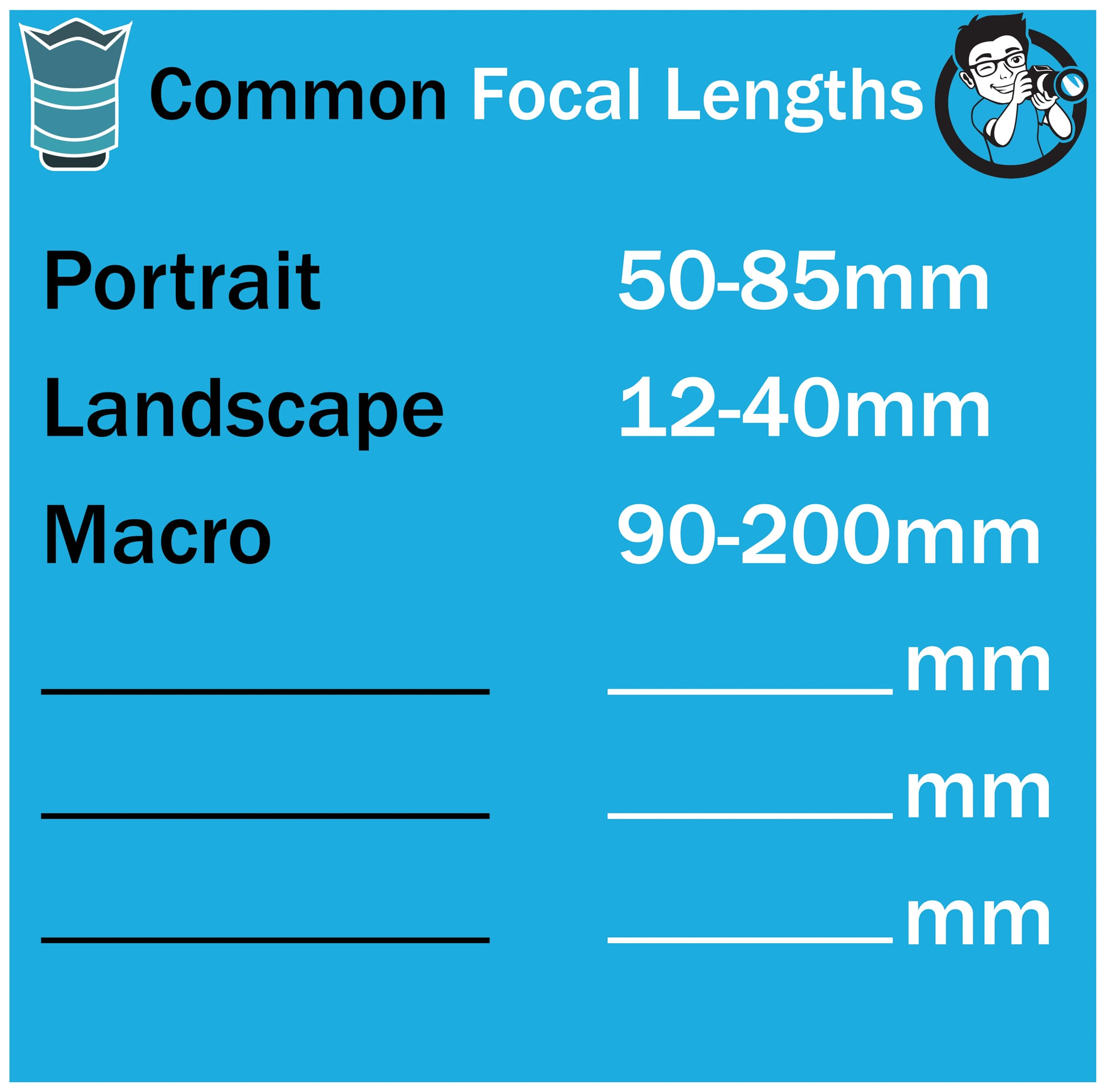 focal length sheet professional photography equipment