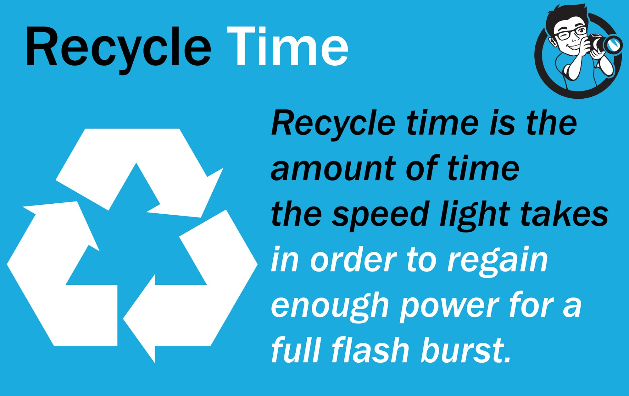 recycle time what is a speed light