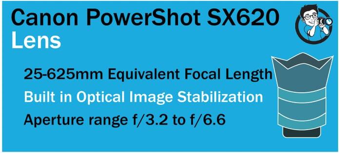 Sx620 Lens