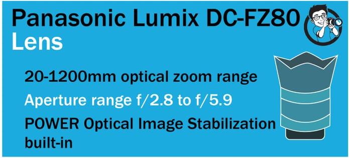 DC FZ80 Lens
