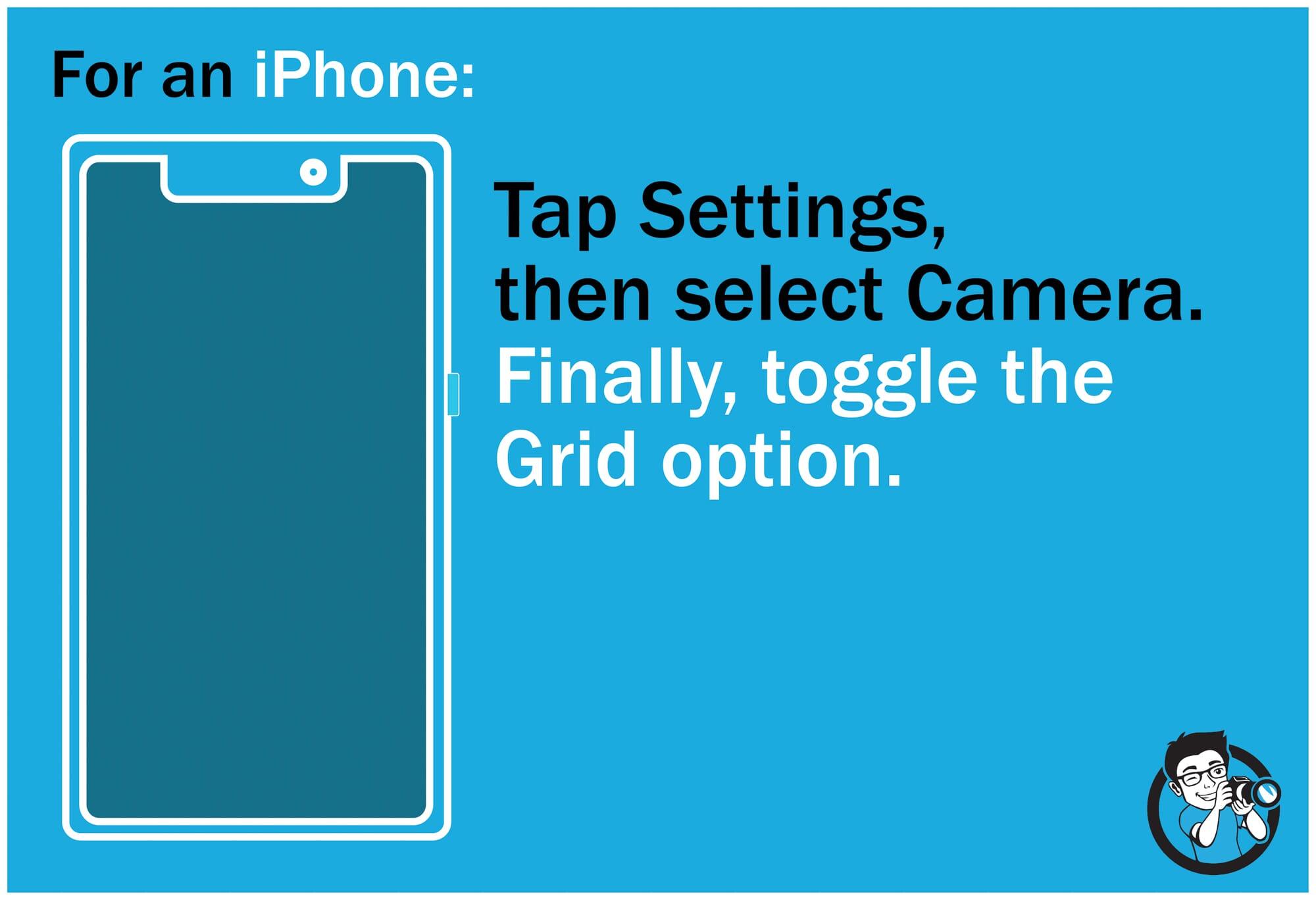 Activate grid iphone