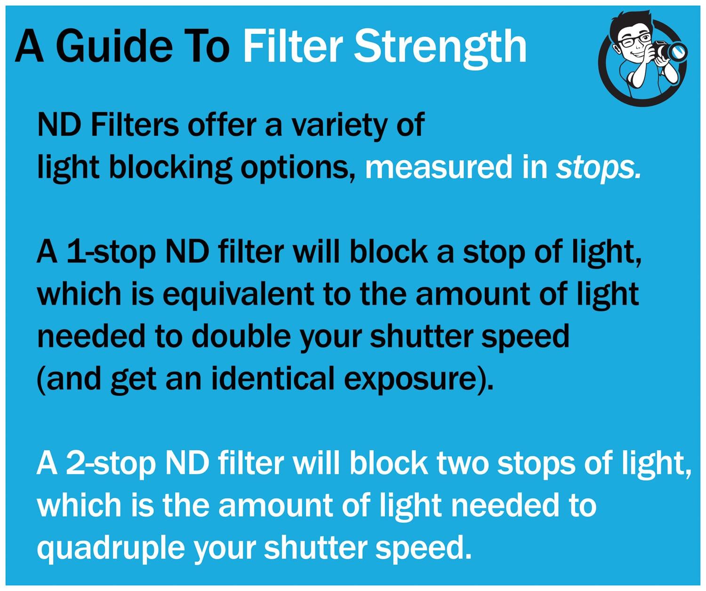 filter strengths